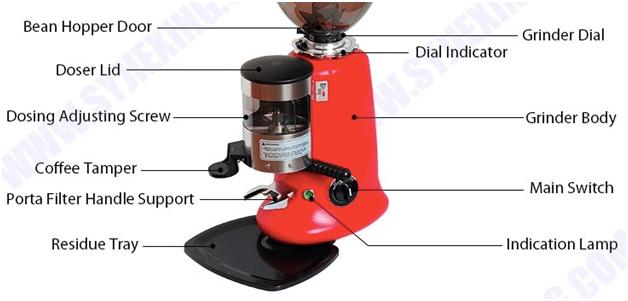 mesin-grinder-kopi-untuk-cafe-mks-grd60a-2-maksindo