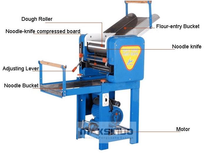 Mesin Cetak Mie Industrial (MKS-500) 4 maksindo