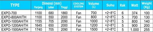 Spesifikasi display cooler