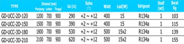 spesifikasi dan harga