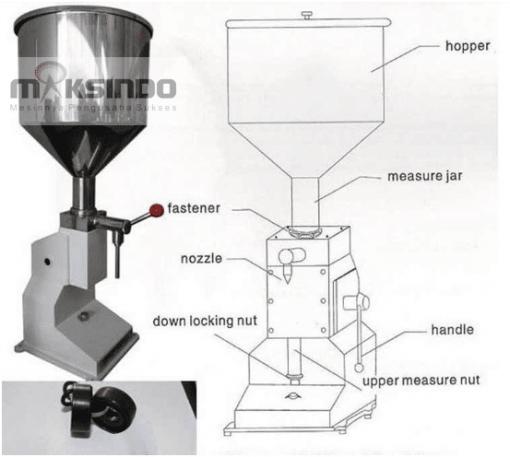 Mesin Manual Filling Cairan-Pasta - MKS-MF10 1 maksindo