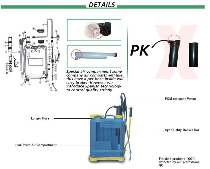 Hand Sprayer (Penyemprot) Multiguna Agrowindo-3